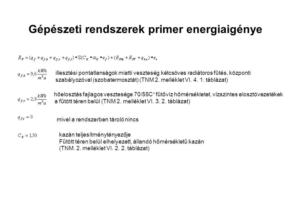 Gépészeti rendszerek primer energiaigénye illesztési pontatlanságok miatti veszteség kétcsöves radiátoros fűtés, központi szabályozóval (szobatermoszt