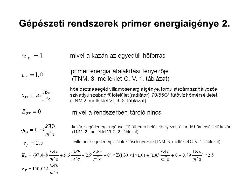 Gépészeti rendszerek primer energiaigénye 2. primer energia átalakítási tényezője (TNM. 3. melléklet C. V. 1. táblázat) mivel a kazán az egyedüli hőfo