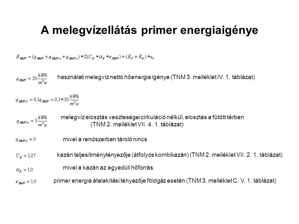 A melegvízellátás primer energiaigénye használati melegvíz nettó hőenergia igénye (TNM 3. melléklet IV. 1. táblázat) melegvíz elosztás veszteségei cir