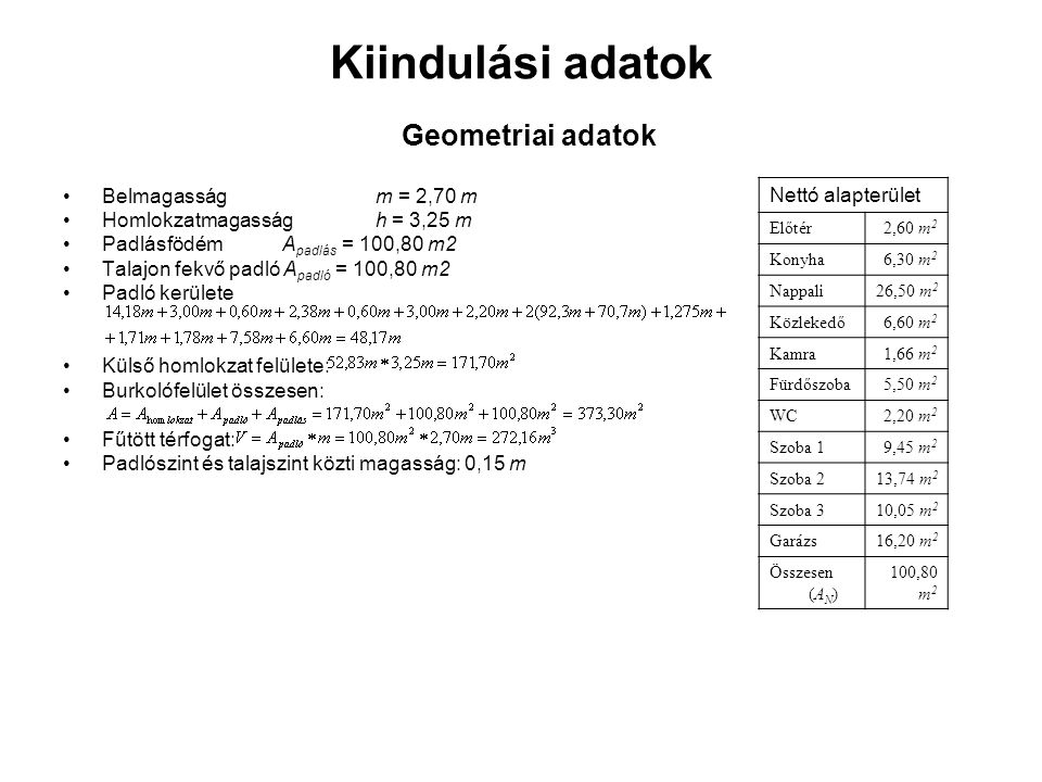 Kiindulási adatok Geometriai adatok Belmagasság m = 2,70 m Homlokzatmagasságh = 3,25 m Padlásfödém A padlás = 100,80 m2 Talajon fekvő padló A padló =