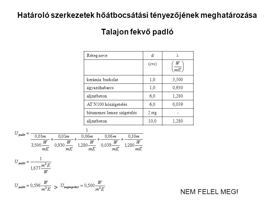 Határoló szerkezetek hőátbocsátási tényezőjének meghatározása Talajon fekvő padló Réteg nevedλ (cm) kerámia burkolat1,03,500 ágyazóhabarcs1,00,930 alj