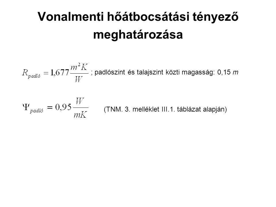 Vonalmenti hőátbocsátási tényező meghatározása ; padlószint és talajszint közti magasság: 0,15 m (TNM. 3. melléklet III.1. táblázat alapján)