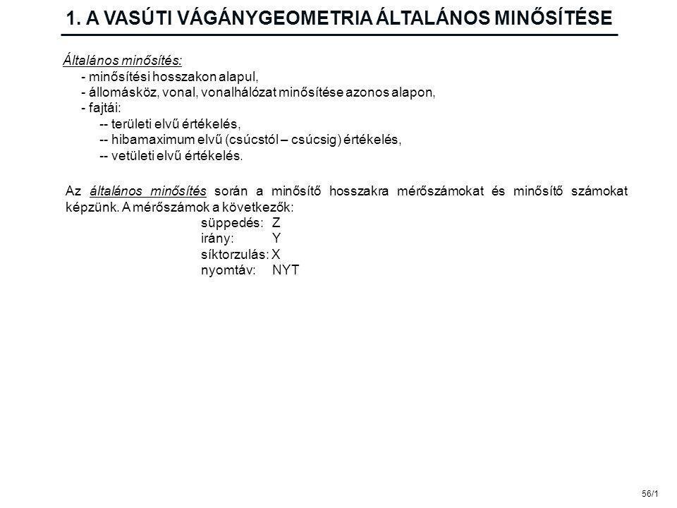 1. A VASÚTI VÁGÁNYGEOMETRIA ÁLTALÁNOS MINŐSÍTÉSE 56/22