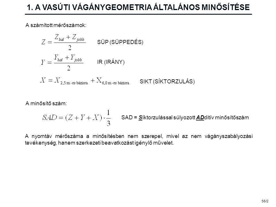 56/3 A vágánygeometria általános minősítésének esetei: FMK-004 vágánygeometria általános minősítés_1 területi elv FMK-004 vágánygeometria általános minősítés_1 hibamaximum elv FMK-004 vágánygeometria általános minősítés_1 vetületi elv FMK-004 vágánygeometria általános minősítés_2 területi elv FMK-004 vágánygeometria általános minősítés_2 hibamaximum elv FMK-004 vágánygeometria általános minősítés_2 vetületi elv FMK-004 vágánygeometria általános minősítés_2 várható érték és szórás 1.