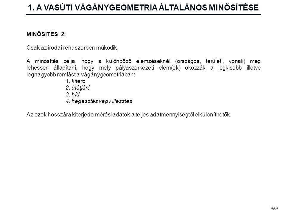 1. A VASÚTI VÁGÁNYGEOMETRIA ÁLTALÁNOS MINŐSÍTÉSE Adattábla részlet 56/26