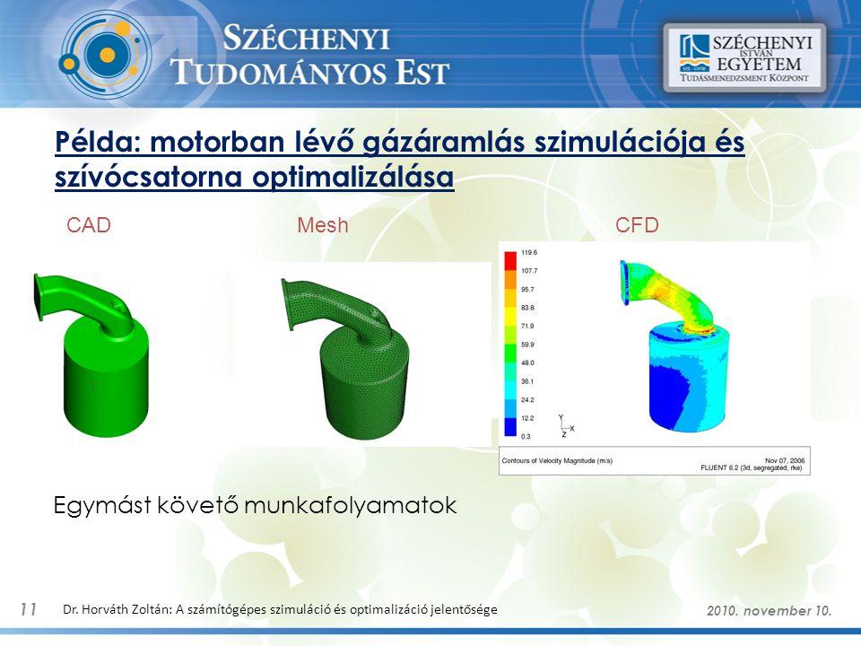 Egymást követő munkafolyamatok 11 Dr. Horváth Zoltán: A számítógépes szimuláció és optimalizáció jelentősége Példa: motorban lévő gázáramlás szimuláci