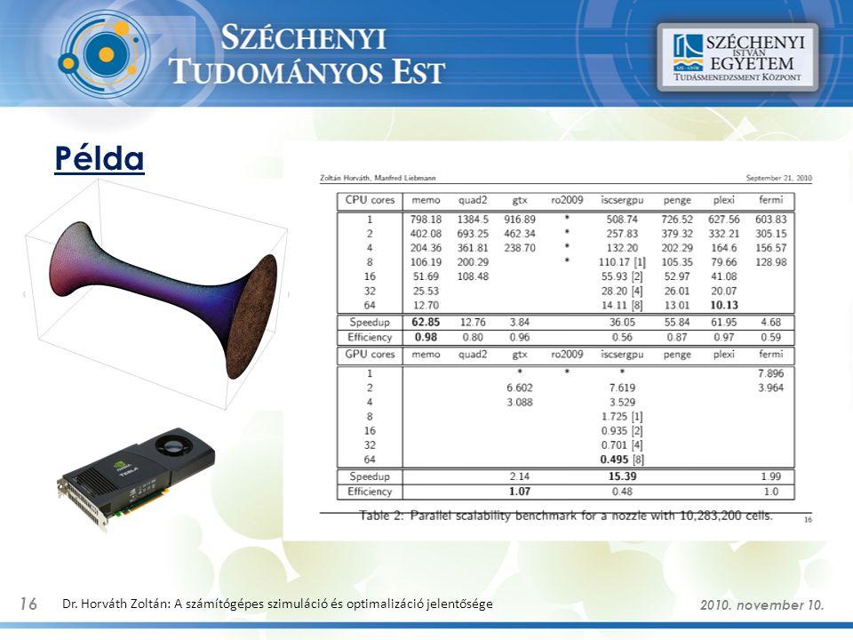 Példa 16 Dr. Horváth Zoltán: A számítógépes szimuláció és optimalizáció jelentősége 2010.