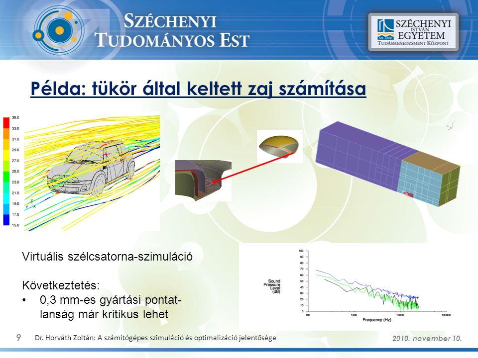 Példa: tükör által keltett zaj számítása 9 Dr. Horváth Zoltán: A számítógépes szimuláció és optimalizáció jelentősége 2010. november 10. s Virtuális s