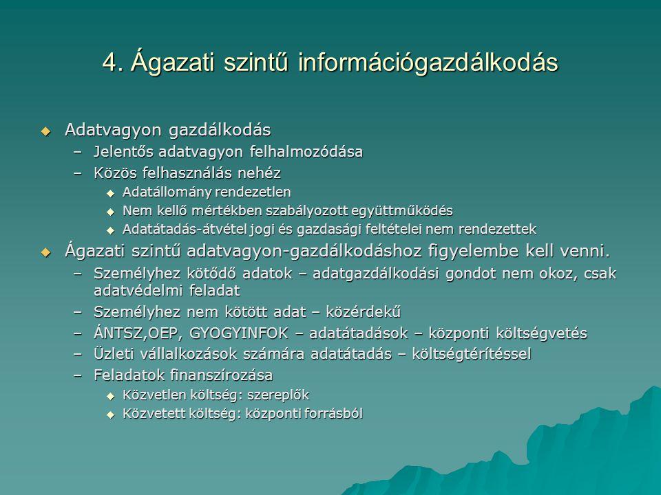 4. Ágazati szintű információgazdálkodás  Adatvagyon gazdálkodás –Jelentős adatvagyon felhalmozódása –Közös felhasználás nehéz  Adatállomány rendezet