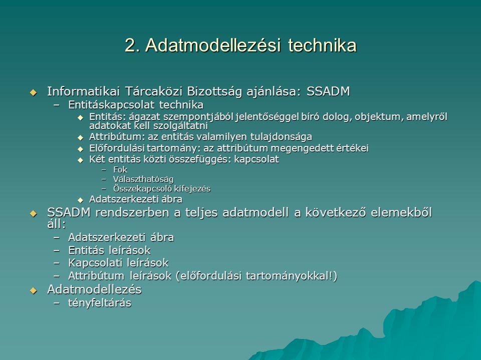 2. Adatmodellezési technika  Informatikai Tárcaközi Bizottság ajánlása: SSADM –Entitáskapcsolat technika  Entitás: ágazat szempontjából jelentőségge