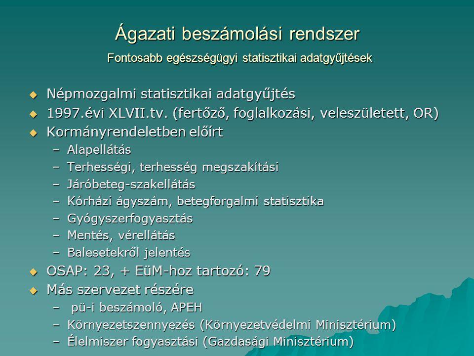 Ágazati beszámolási rendszer Fontosabb egészségügyi statisztikai adatgyűjtések  Népmozgalmi statisztikai adatgyűjtés  1997.évi XLVII.tv. (fertőző, f