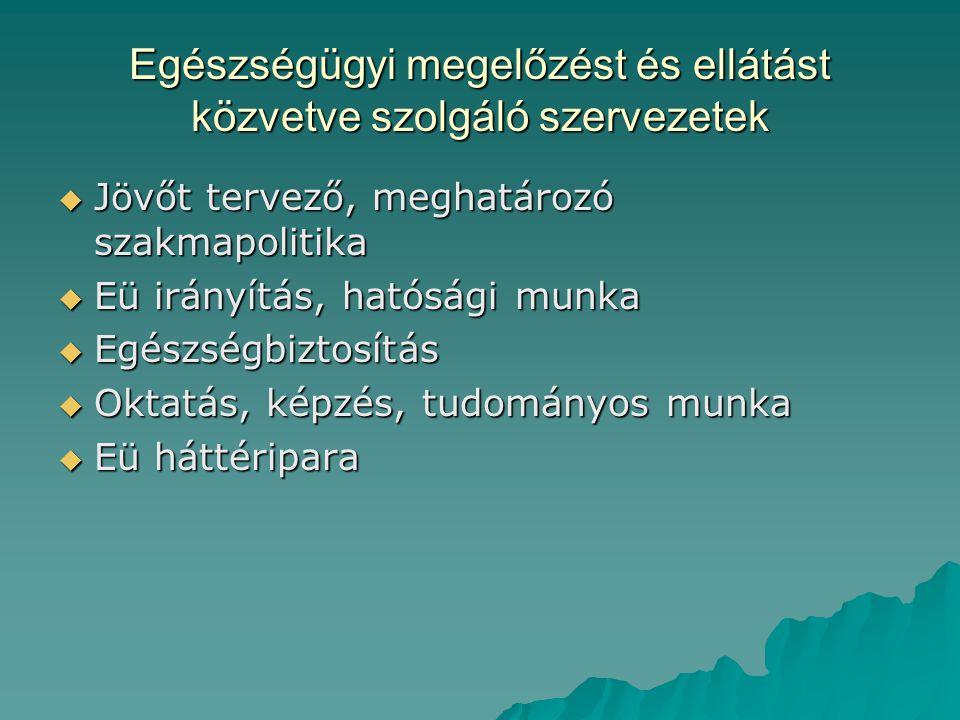 3.6.Közös infrastruktúra  ágazati infrastruktúra kezdemény (ld.