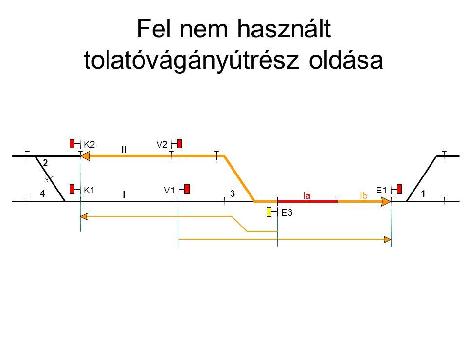 Fel nem használt tolatóvágányútrész oldása II I 134 2 K2 E3 V1E1 V2 K1 IbIa