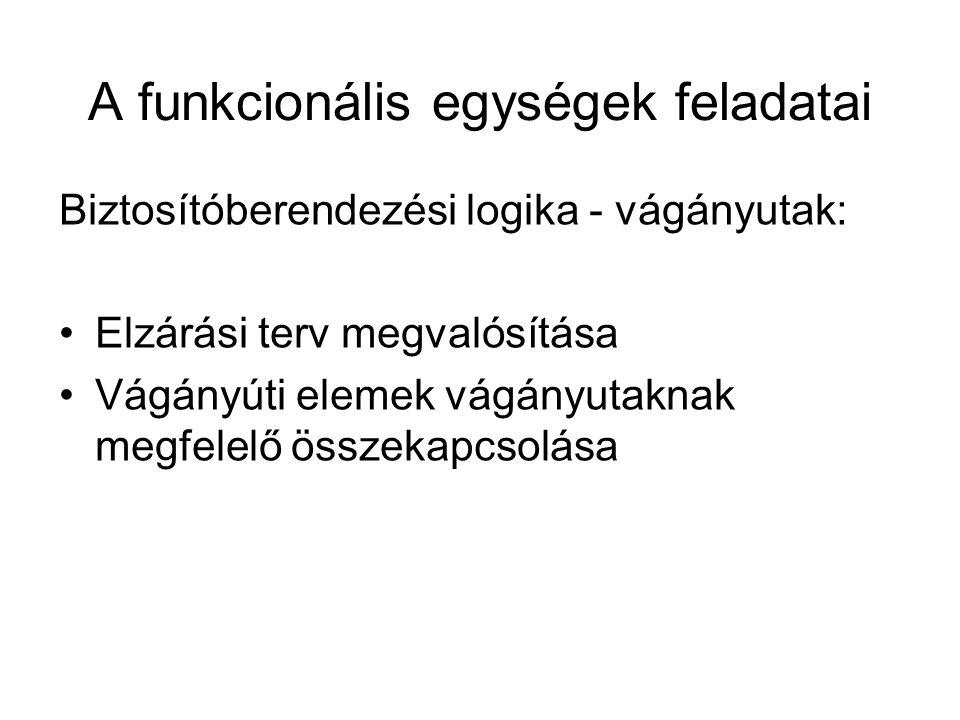 A funkcionális egységek feladatai Biztosítóberendezési logika - vágányutak: Elzárási terv megvalósítása Vágányúti elemek vágányutaknak megfelelő össze
