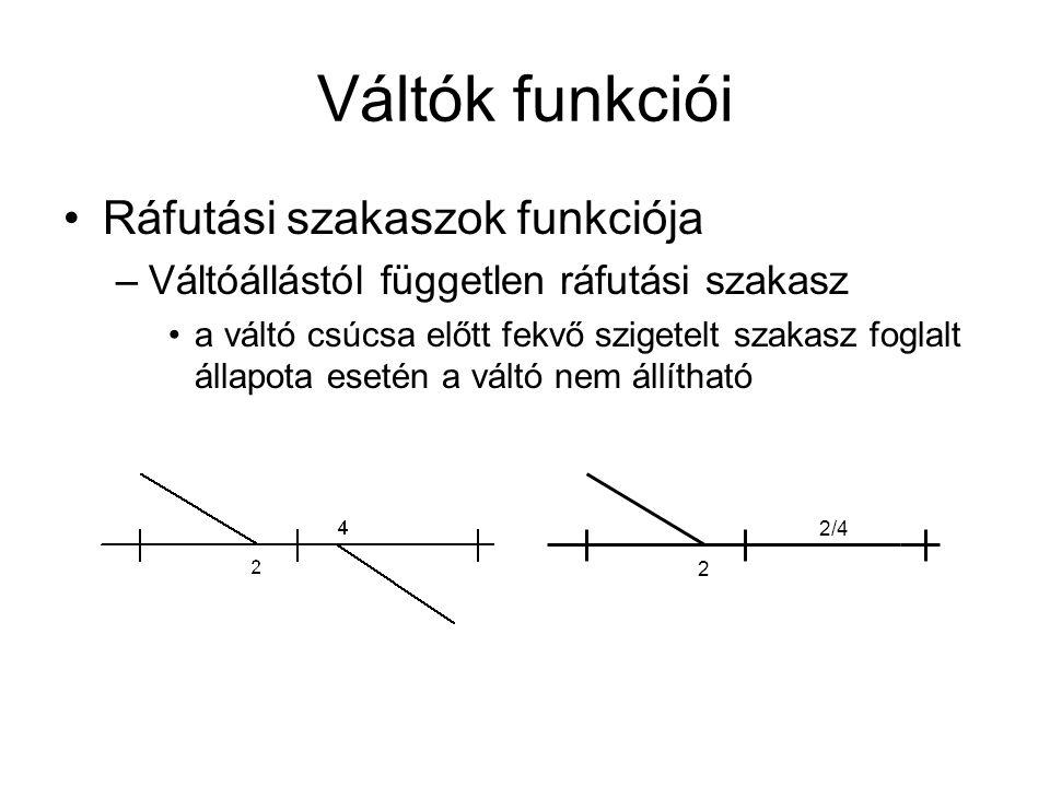 Váltók funkciói Ráfutási szakaszok funkciója –Váltóállástól független ráfutási szakasz a váltó csúcsa előtt fekvő szigetelt szakasz foglalt állapota e