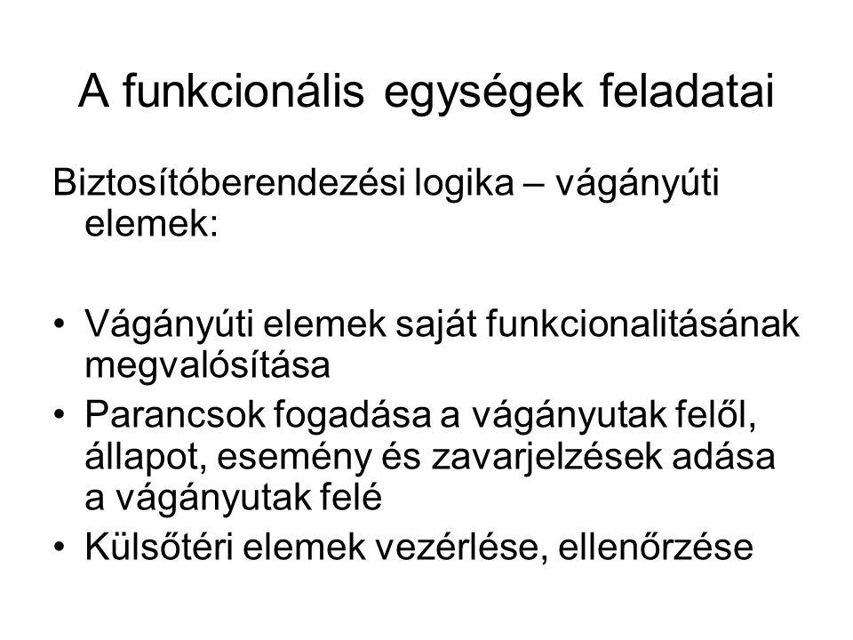 Állomási sorompók funkciói Visszajelentési funkciók –Vágányfüggetlen visszajelentések jelző szabdra állítható (szabad, Megállj!, nem definiált) sebesség (v max, v red, nem definiált) súlyos hiba (ki, be) sorompófények be/lekapcsolása (bekapcsolva, lekapcsolva, piroshosszabbítás folyamatban, nem definiált) sorompófények állapota (fehér, legalább 1 piros, sötét, nem definiált) csapórudak állapota (nyitva, csukódik, lecsukott, nyílik, nem definiált) fényhiba (ki, be) csapórúdhiba (ki, be) csapórúdtörés (ki, be) berendezéshiba (ki, be) kézzel lecsukva (ki, be) maximális zárvatartási idő (nem járt le, lejárt)