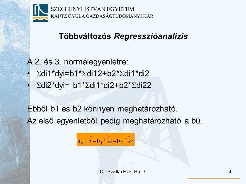 Dr. Szalka Éva, Ph.D.4 Többváltozós Regresszióanalízis A 2.