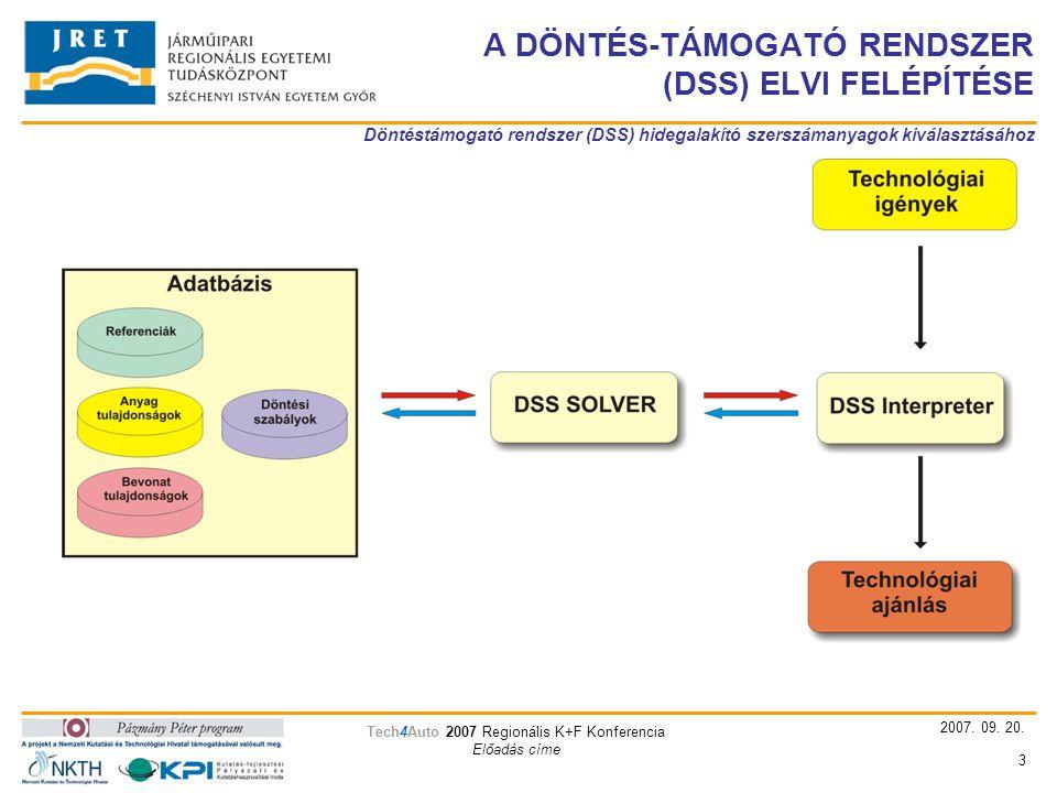 Döntéstámogató rendszer (DSS) hidegalakító szerszámanyagok kiválasztásához 2007.