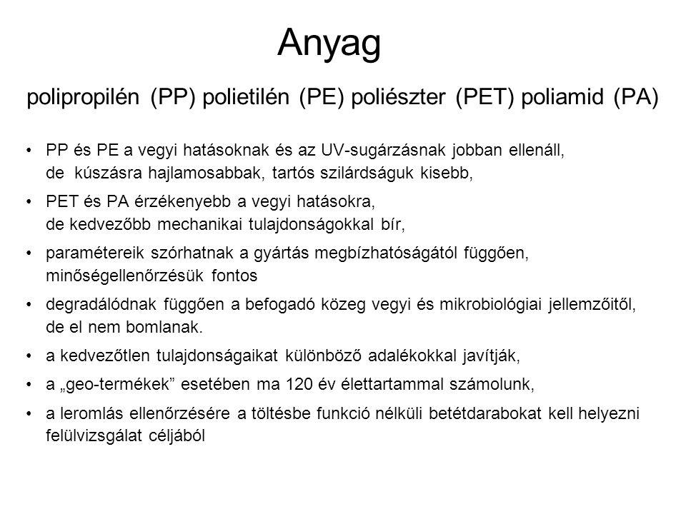 Anyag polipropilén (PP) polietilén (PE) poliészter (PET) poliamid (PA) PP és PE a vegyi hatásoknak és az UV-sugárzásnak jobban ellenáll, de kúszásra h