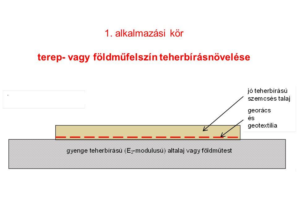 1. alkalmazási kör terep- vagy földműfelszín teherbírásnövelése