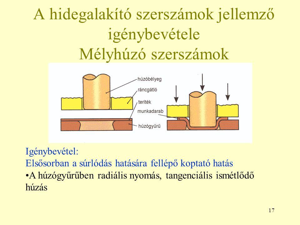 17 A hidegalakító szerszámok jellemző igénybevétele Mélyhúzó szerszámok Igénybevétel: Elsősorban a súrlódás hatására fellépő koptató hatás A húzógyűrű