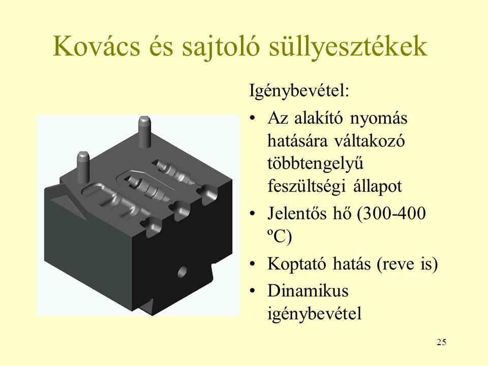 25 Kovács és sajtoló süllyesztékek Igénybevétel: Az alakító nyomás hatására váltakozó többtengelyű feszültségi állapot Jelentős hő (300-400 ºC) Koptat