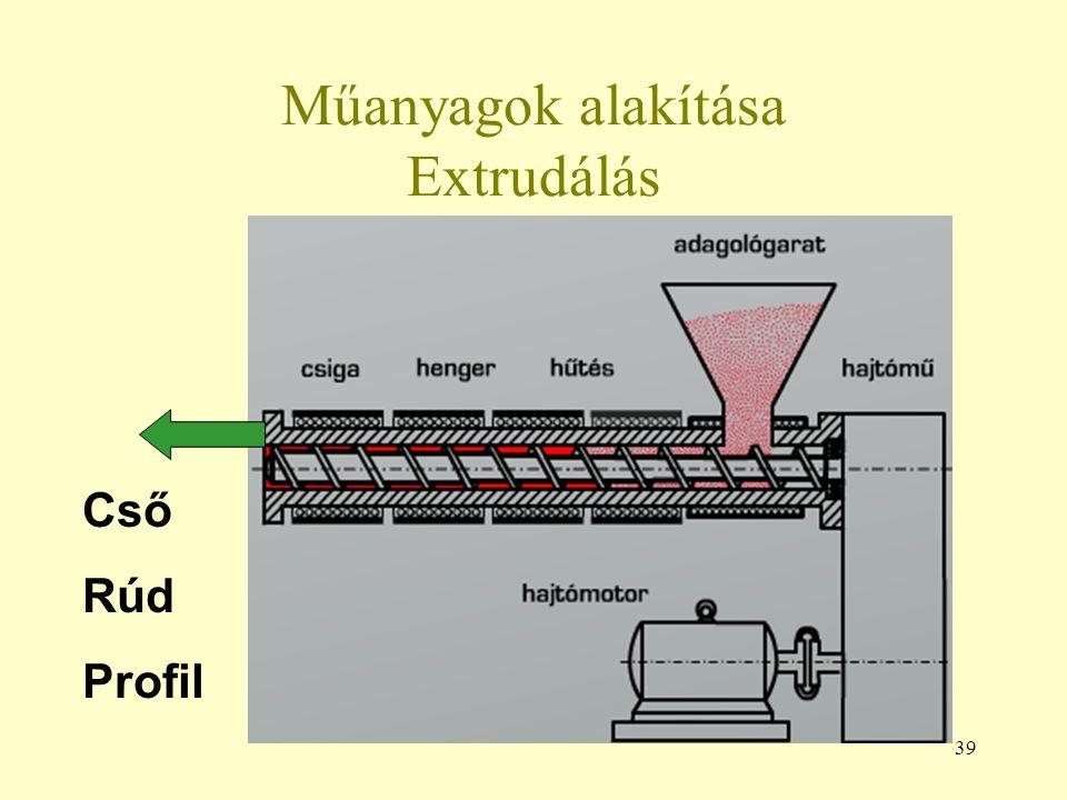 39 Műanyagok alakítása Extrudálás Cső Rúd Profil