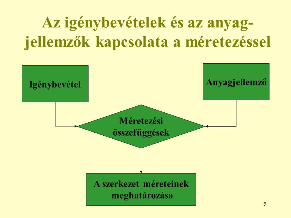 5 Az igénybevételek és az anyag- jellemzők kapcsolata a méretezéssel Igénybevétel Anyagjellemző Méretezési összefüggések A szerkezet méreteinek meghat