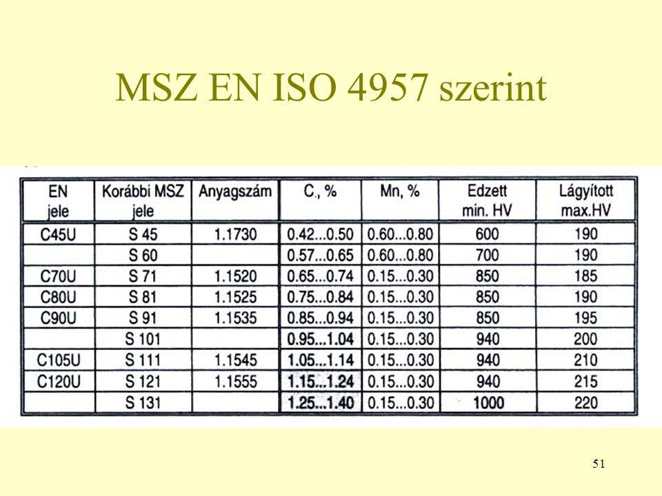 51 MSZ EN ISO 4957 szerint