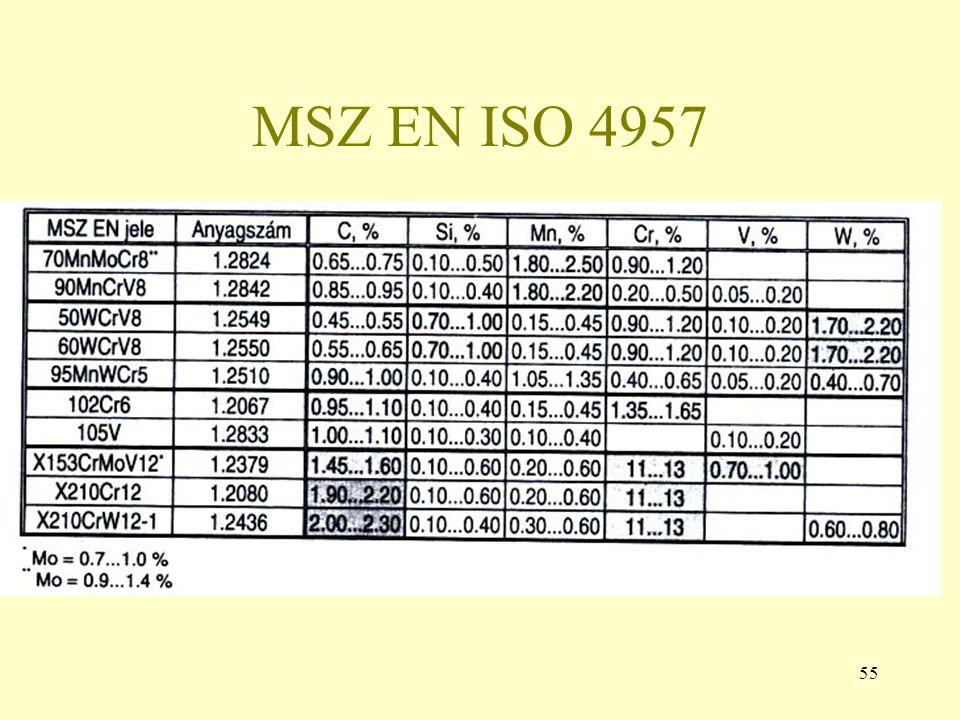 55 MSZ EN ISO 4957