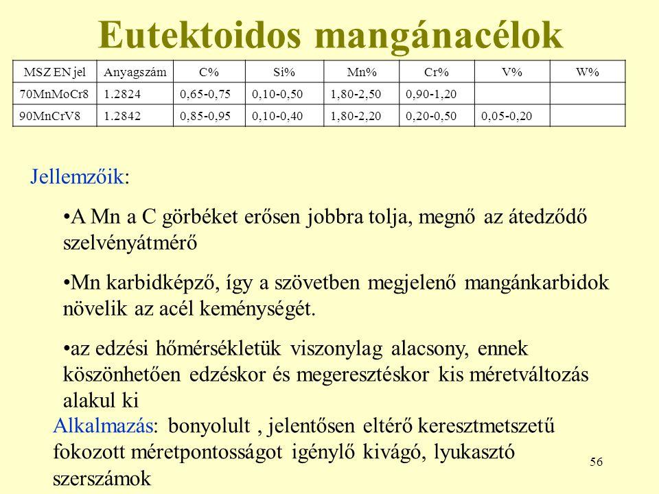56 Eutektoidos mangánacélok Jellemzőik: A Mn a C görbéket erősen jobbra tolja, megnő az átedződő szelvényátmérő Mn karbidképző, így a szövetben megjel