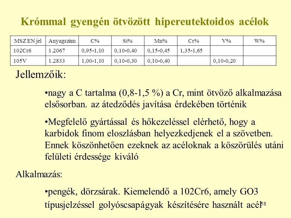 58 Krómmal gyengén ötvözött hipereutektoidos acélok MSZ EN jelAnyagszámC%Si%Mn%Cr%V%W% 102Cr61.20670,95-1,100,10-0,400,15-0,451,35-1,65 105V1.28331,00
