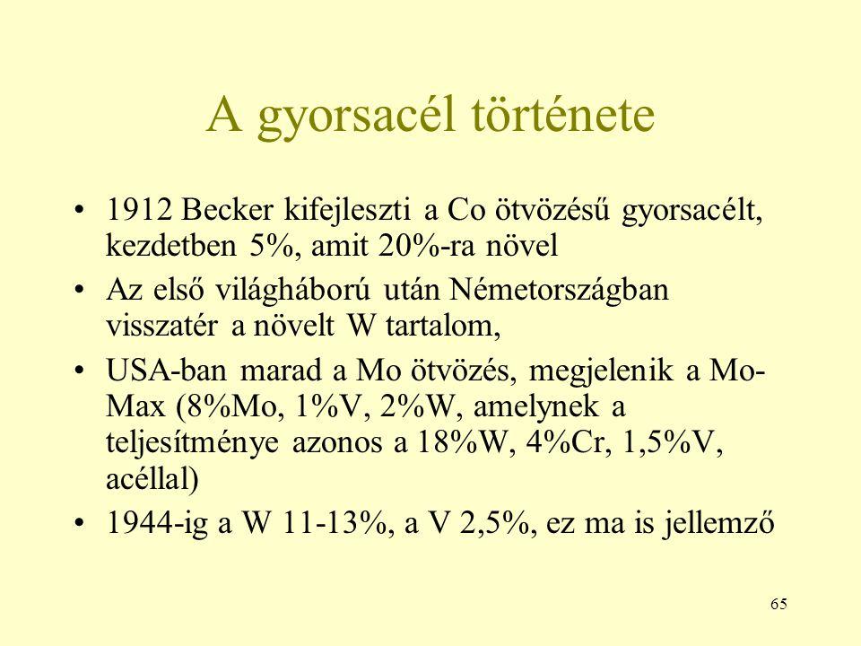 65 A gyorsacél története 1912 Becker kifejleszti a Co ötvözésű gyorsacélt, kezdetben 5%, amit 20%-ra növel Az első világháború után Németországban vis