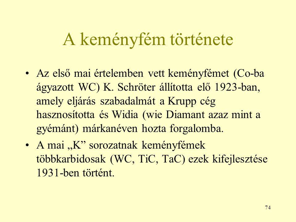 74 A keményfém története Az első mai értelemben vett keményfémet (Co-ba ágyazott WC) K. Schröter állította elő 1923-ban, amely eljárás szabadalmát a K