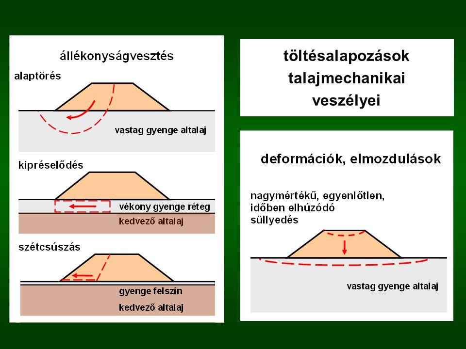 töltésalapozások talajmechanikai veszélyei