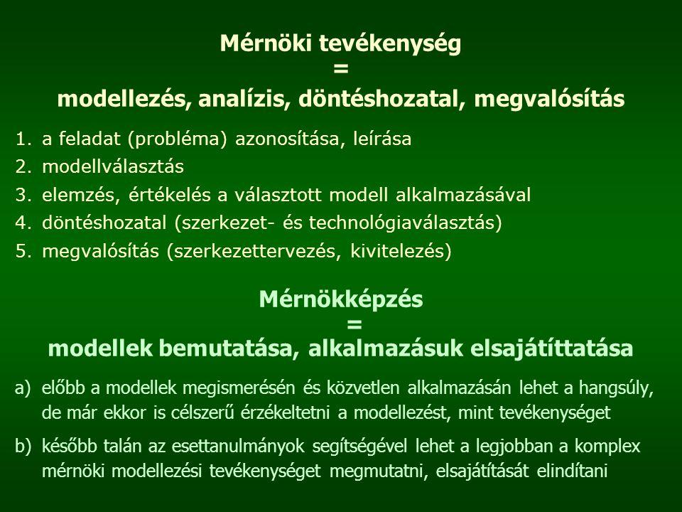 Mérnöki tevékenység = modellezés, analízis, döntéshozatal, megvalósítás 1. 1.a feladat (probléma) azonosítása, leírása 2. 2.modellválasztás 3. 3.elemz