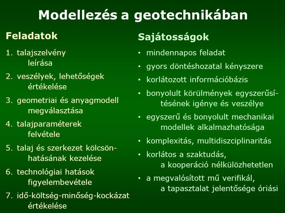 Modellezés a geotechnikában Feladatok 1. 1.talajszelvény leírása 2. 2.veszélyek, lehetőségek értékelése 3. 3.geometriai és anyagmodell megválasztása 4