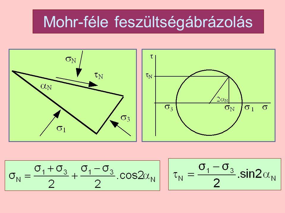 Feszültségi és alakváltozási állapotok Térbeli feszültségi és/vagy alakváltozási állapot Síkbeli feszültségi vagy alakváltozási állapot Tengelyszimmetrikus feszültségi és/vagy alakváltozási állapot Lineáris feszültségi vagy alakváltozási állapot Hidrosztatikus feszültségi és/vagy alakváltozási állapot
