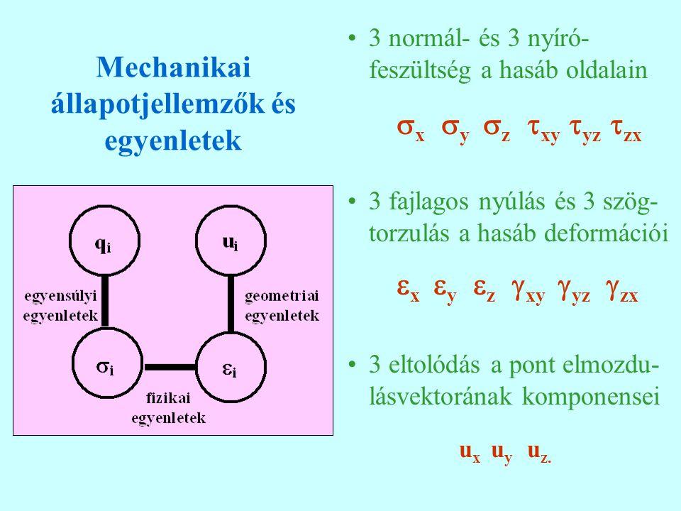Mechanikai állapotjellemzők és egyenletek 3 normál- és 3 nyíró- feszültség a hasáb oldalain  x  y  z  xy  yz  zx 3 fajlagos nyúlás és 3 szög- to