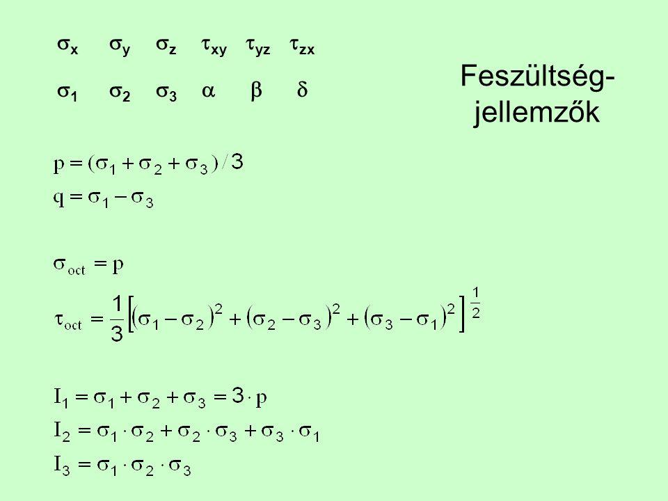 Alakváltozási jellemzők  x  y  z  xy  yz  zx  1  2  3   