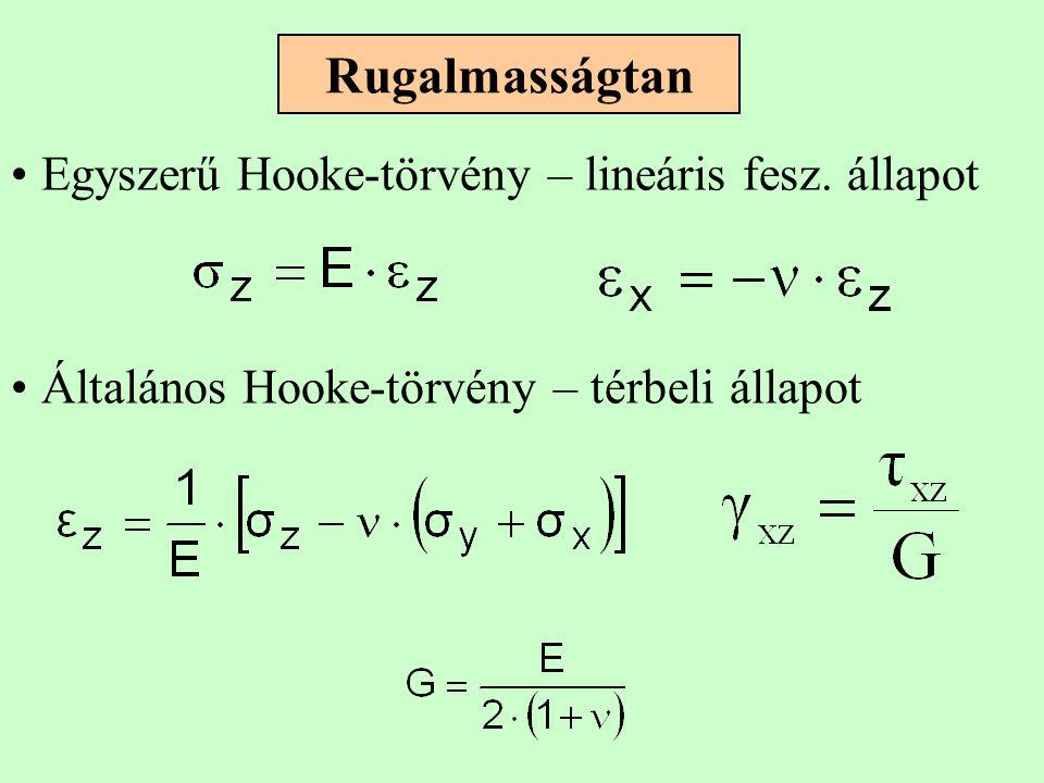 Egyszerű Hooke-törvény – lineáris fesz. állapot Általános Hooke-törvény – térbeli állapot Rugalmasságtan