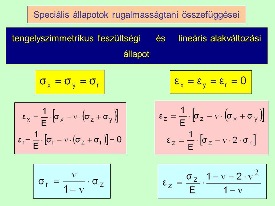 Speciális állapotok rugalmasságtani összefüggései tengelyszimmetrikus feszültségi és lineáris alakváltozási állapot