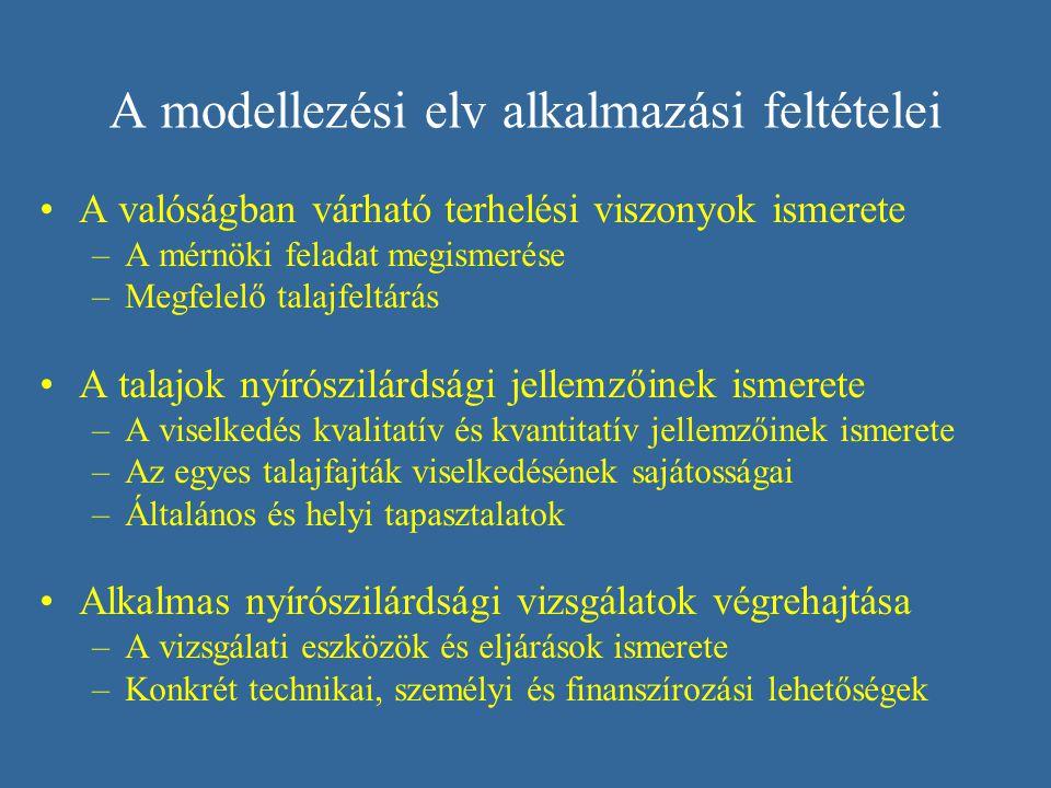 A modellezési elv alkalmazási feltételei A valóságban várható terhelési viszonyok ismerete –A mérnöki feladat megismerése –Megfelelő talajfeltárás A t