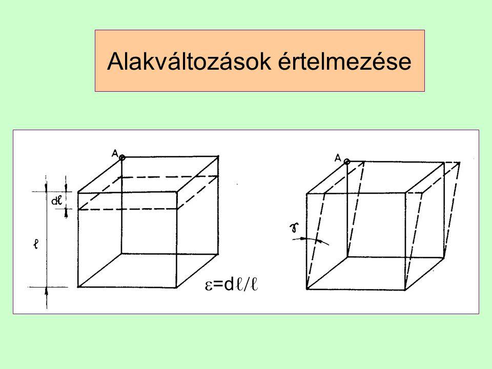Alakváltozások értelmezése  =d ℓ / ℓ