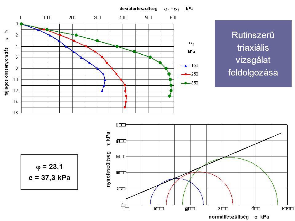 Rutinszerű triaxiális vizsgálat feldolgozása normálfeszültség  kPa nyírófeszültség  kPa  = 23,1 c = 37,3 kPa