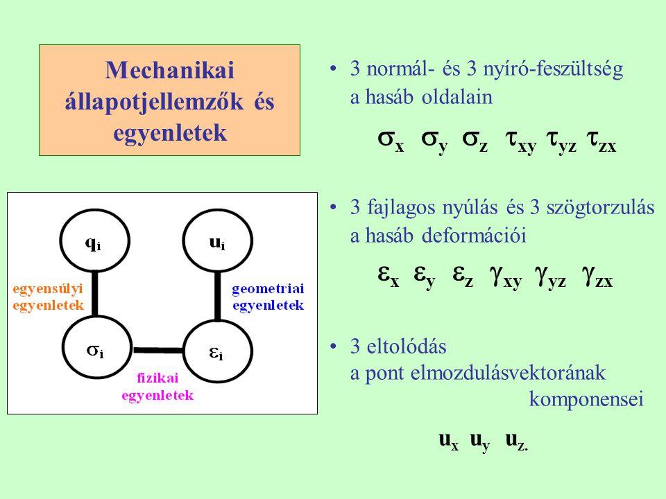 Mechanikai állapotjellemzők és egyenletek 3 normál- és 3 nyíró-feszültség a hasáb oldalain  x  y  z  xy  yz  zx 3 fajlagos nyúlás és 3 szögtorzulás a hasáb deformációi  x  y  z  xy  yz  zx 3 eltolódás a pont elmozdulásvektorának komponensei u x u y u z.