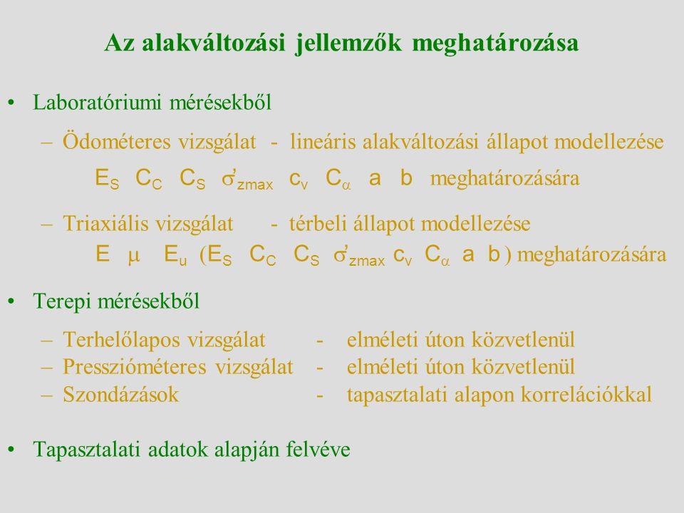 Az alakváltozási jellemzők meghatározása Laboratóriumi mérésekből –Ödométeres vizsgálat - lineáris alakváltozási állapot modellezése E S C C C S  ' z