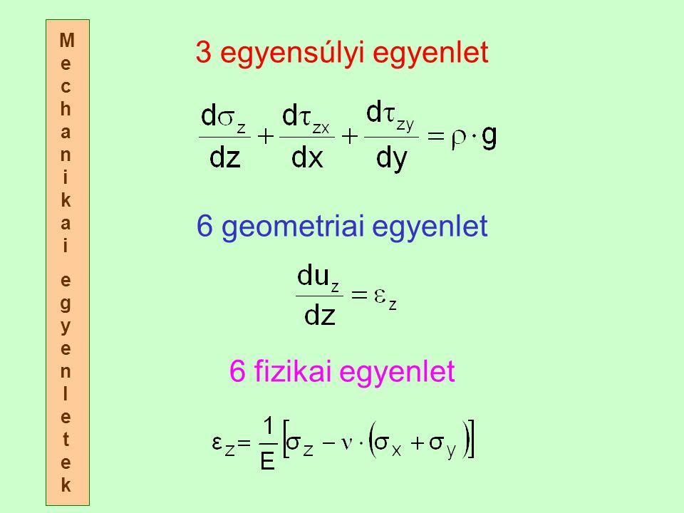 3 egyensúlyi egyenlet 6 geometriai egyenlet 6 fizikai egyenlet MechanikaiegyenletekMechanikaiegyenletek