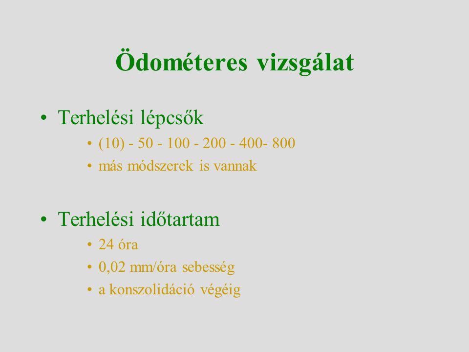 Ödométeres vizsgálat Terhelési lépcsők (10) - 50 - 100 - 200 - 400- 800 más módszerek is vannak Terhelési időtartam 24 óra 0,02 mm/óra sebesség a kons