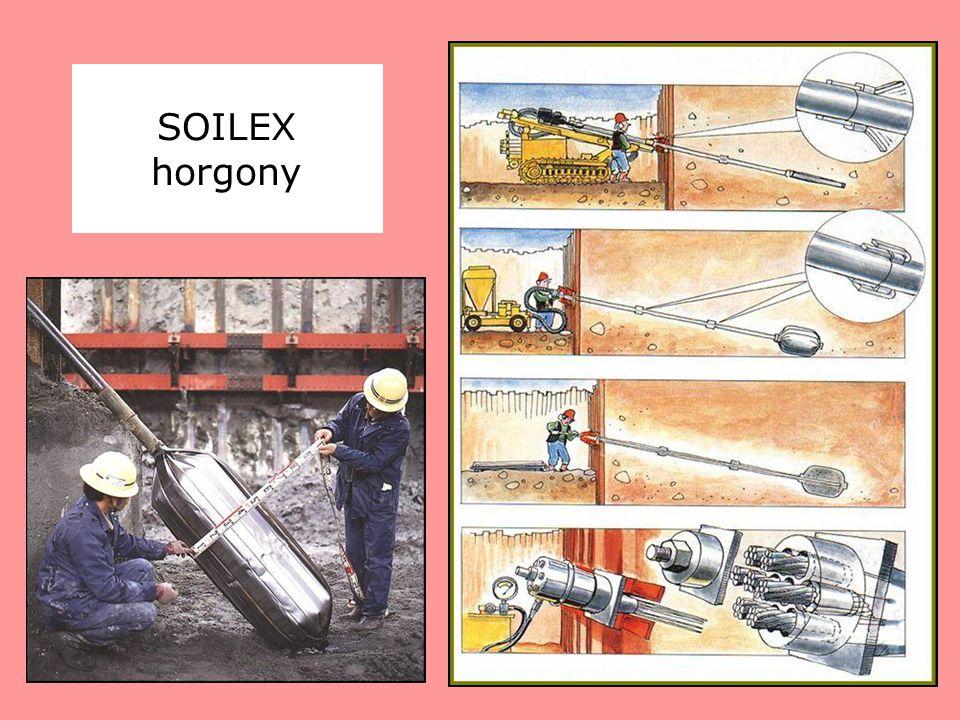 SOILEX horgony